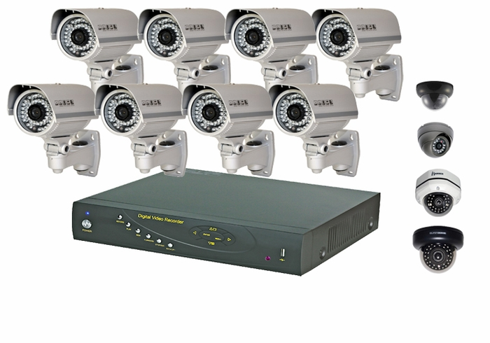 fundamentals of cctv devices